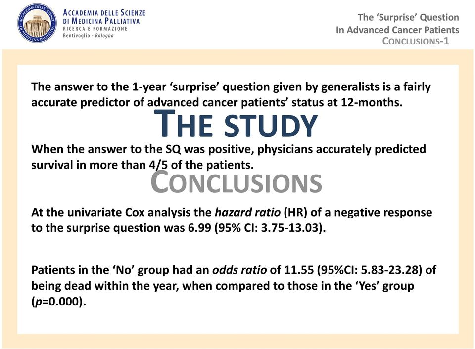 CONCLUSIONS At the univariate Cox analysis the hazard ratio (HR) of a negative response to the surprise question was 6.99 (95% CI: 3.75 13.03).