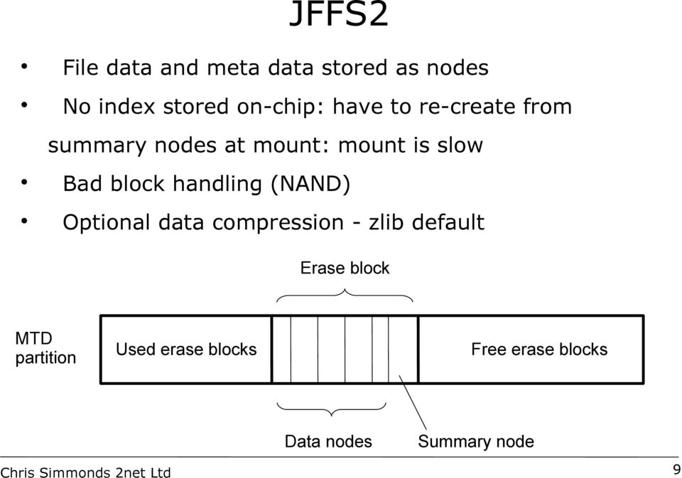 handling (NAND) Optional data compression - zlib default Erase block