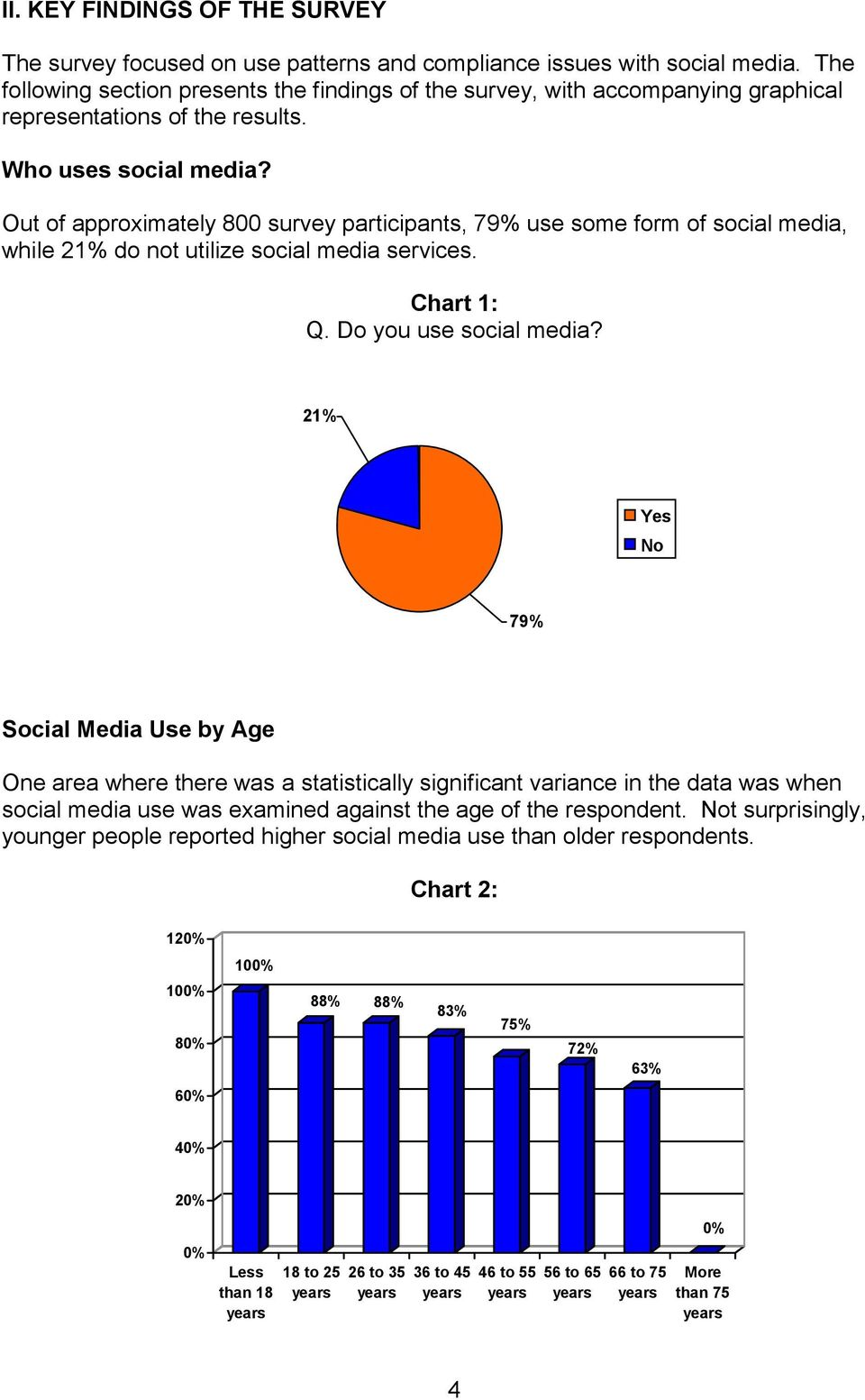 Out of approximately 800 survey participants, 79% use some form of social media, while 21% do not utilize social media services. Chart 1: Q. Do you use social media?