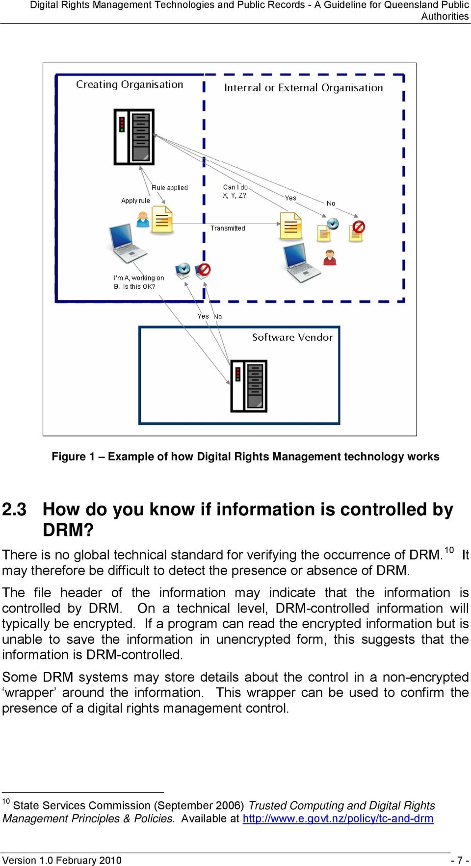 On a technical level, DRM-controlled information will typically be encrypted.