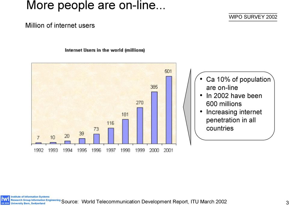 population are on-line In 2002 have been 600 millions