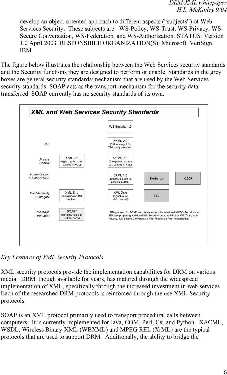 RESPONSIBLE ORGANIZATION(S): Microsoft, VeriSign, IBM The figure below illustrates the relationship between the Web Services security standards and the Security functions they are designed to perform