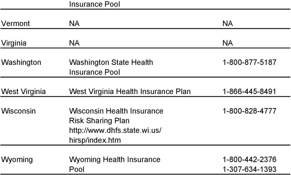 Wisconsin Wisconsin Health Insurance 1-800-828-4777 Risk Sharing Plan http://www.dhfs.