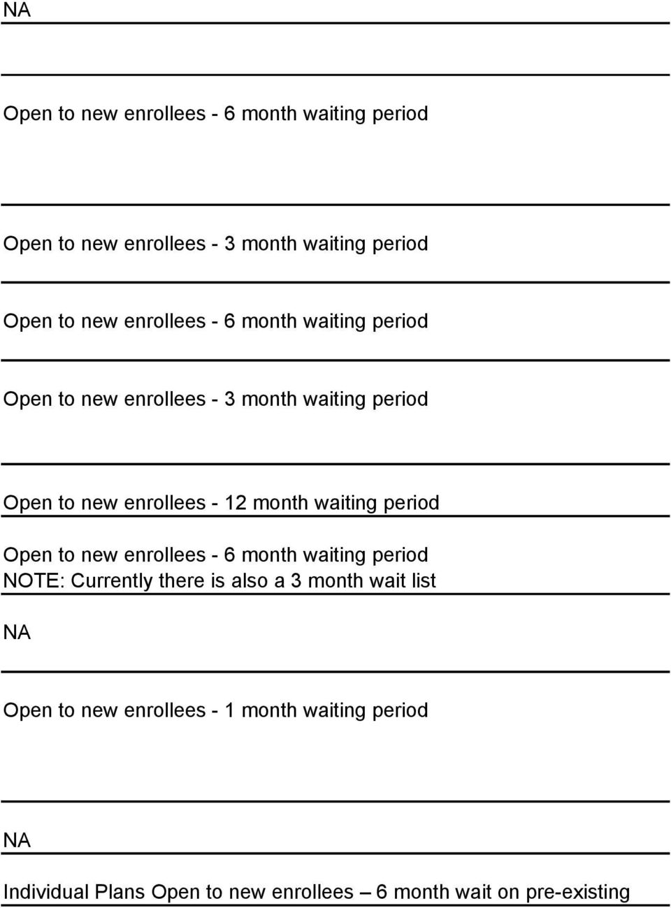 a 3 month wait list Open to new enrollees - 1 month waiting