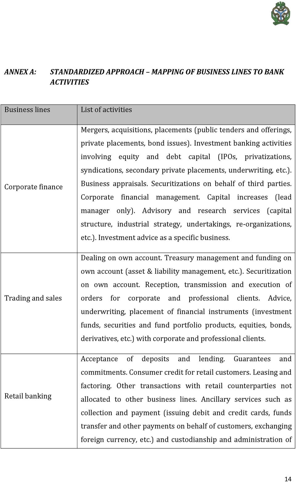 Investment banking activities involving equity and debt capital (IPOs, privatizations, syndications, secondary private placements, underwriting, etc.). Business appraisals.
