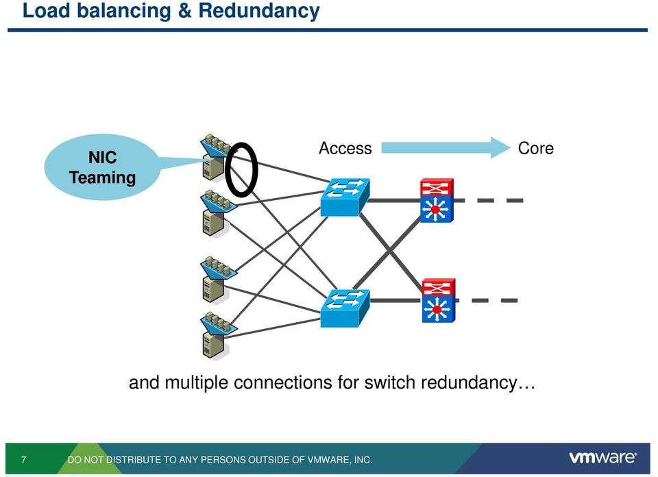 connections for switch redundancy 7 DO