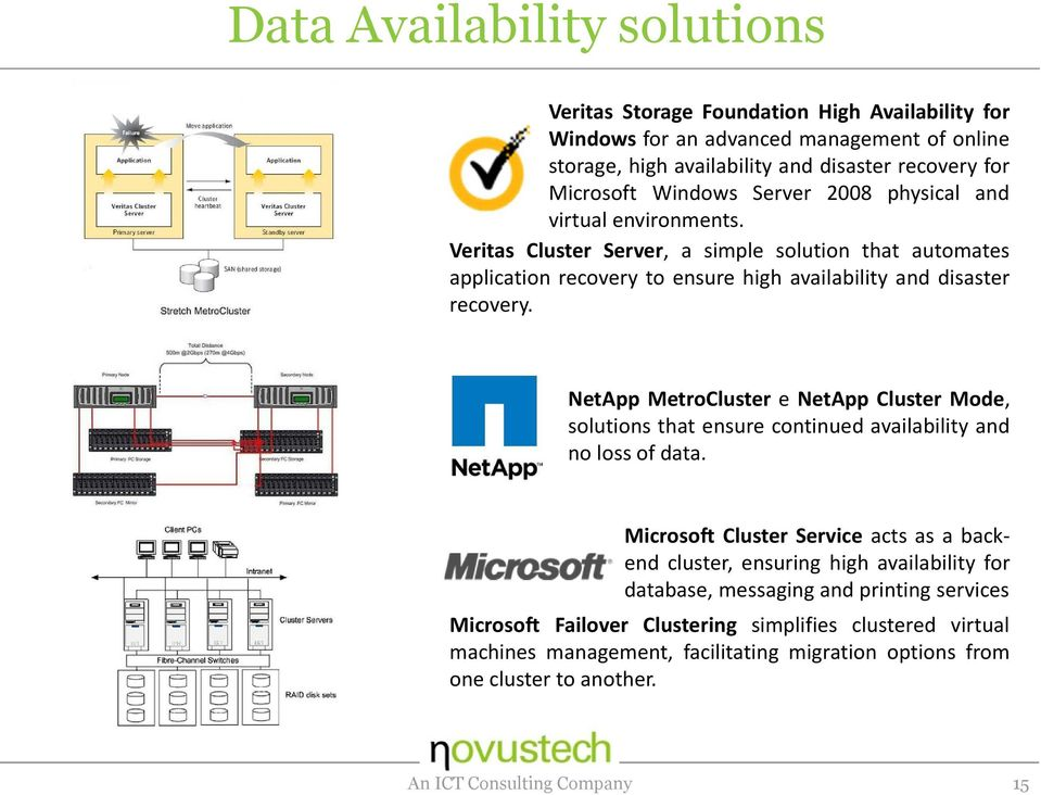NetApp MetroCluster e NetApp Cluster Mode, solutions that ensure continued availability and nolossofdata.