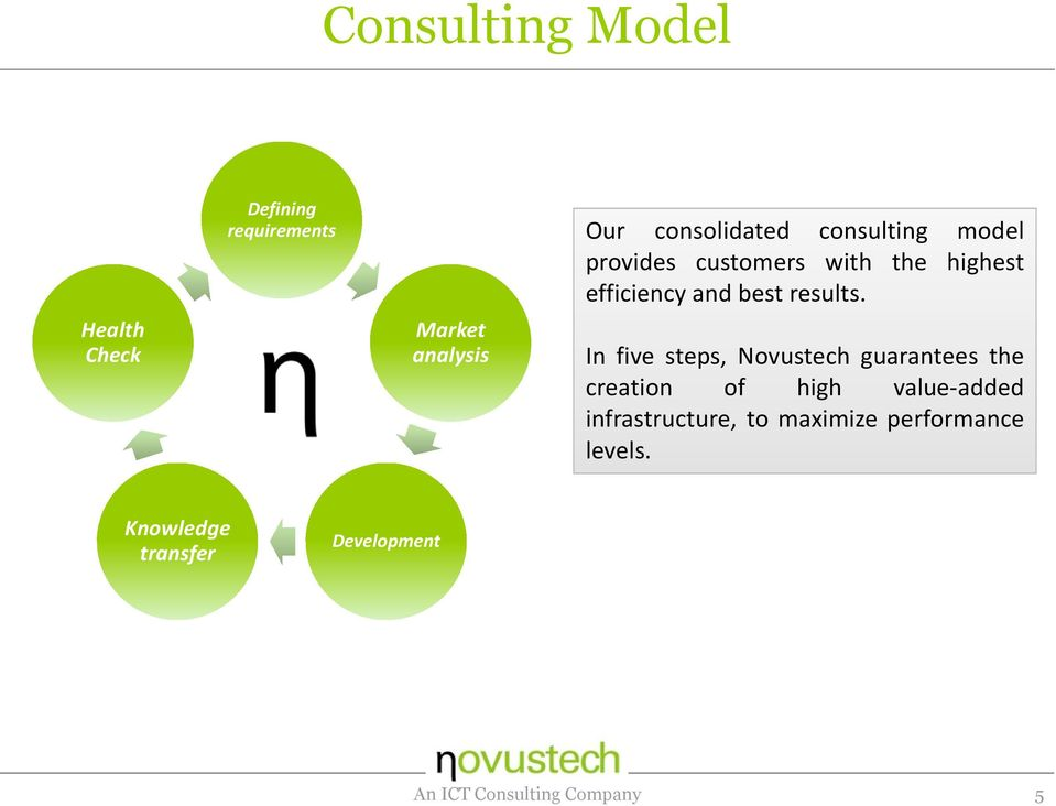 In five steps, Novustech guarantees the creation of high value-added infrastructure,