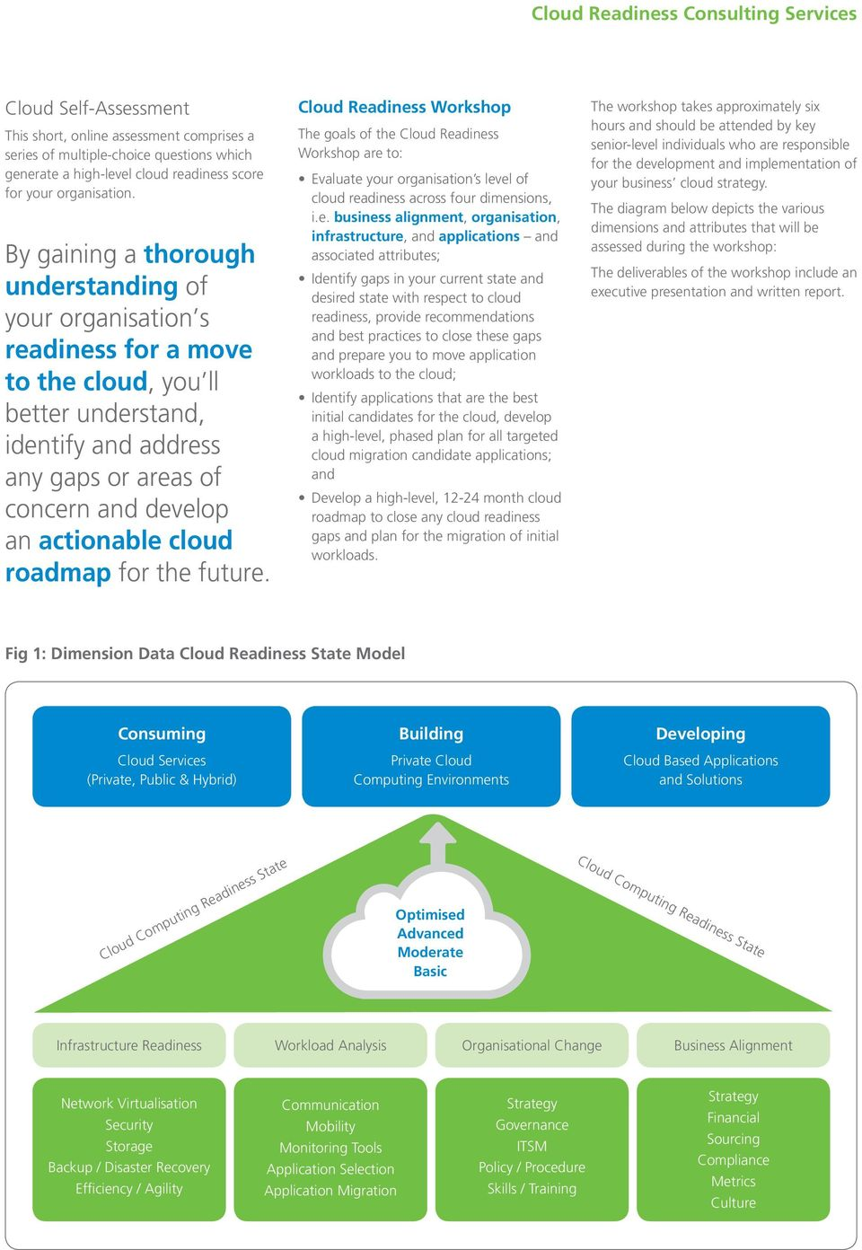 cloud roadmap for the