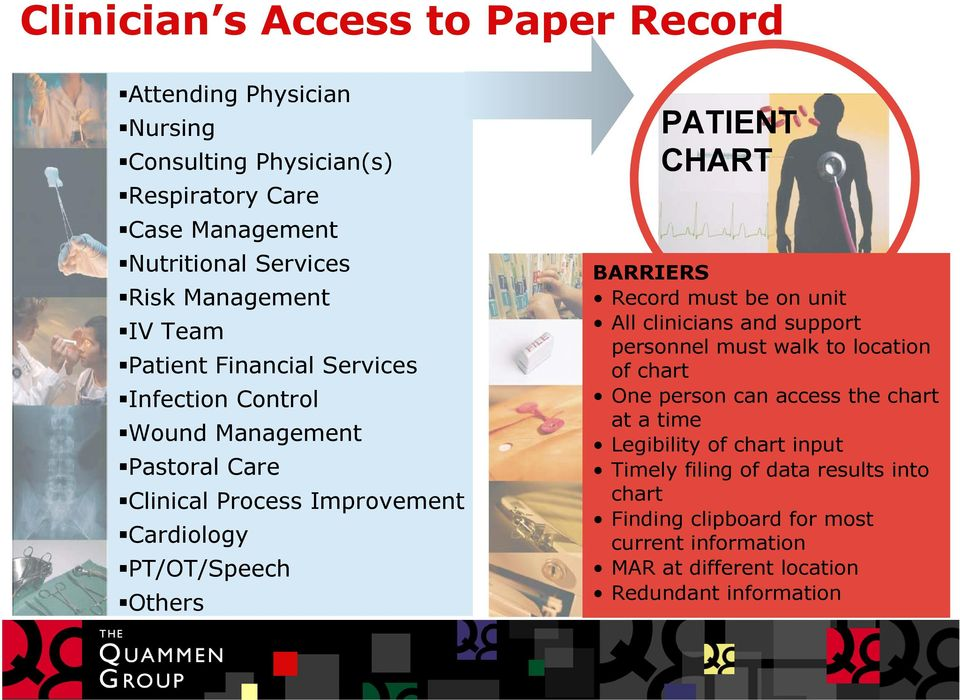 PATIENT CHART BARRIERS Record must be on unit All clinicians and support personnel must walk to location of chart One person can access the chart at a