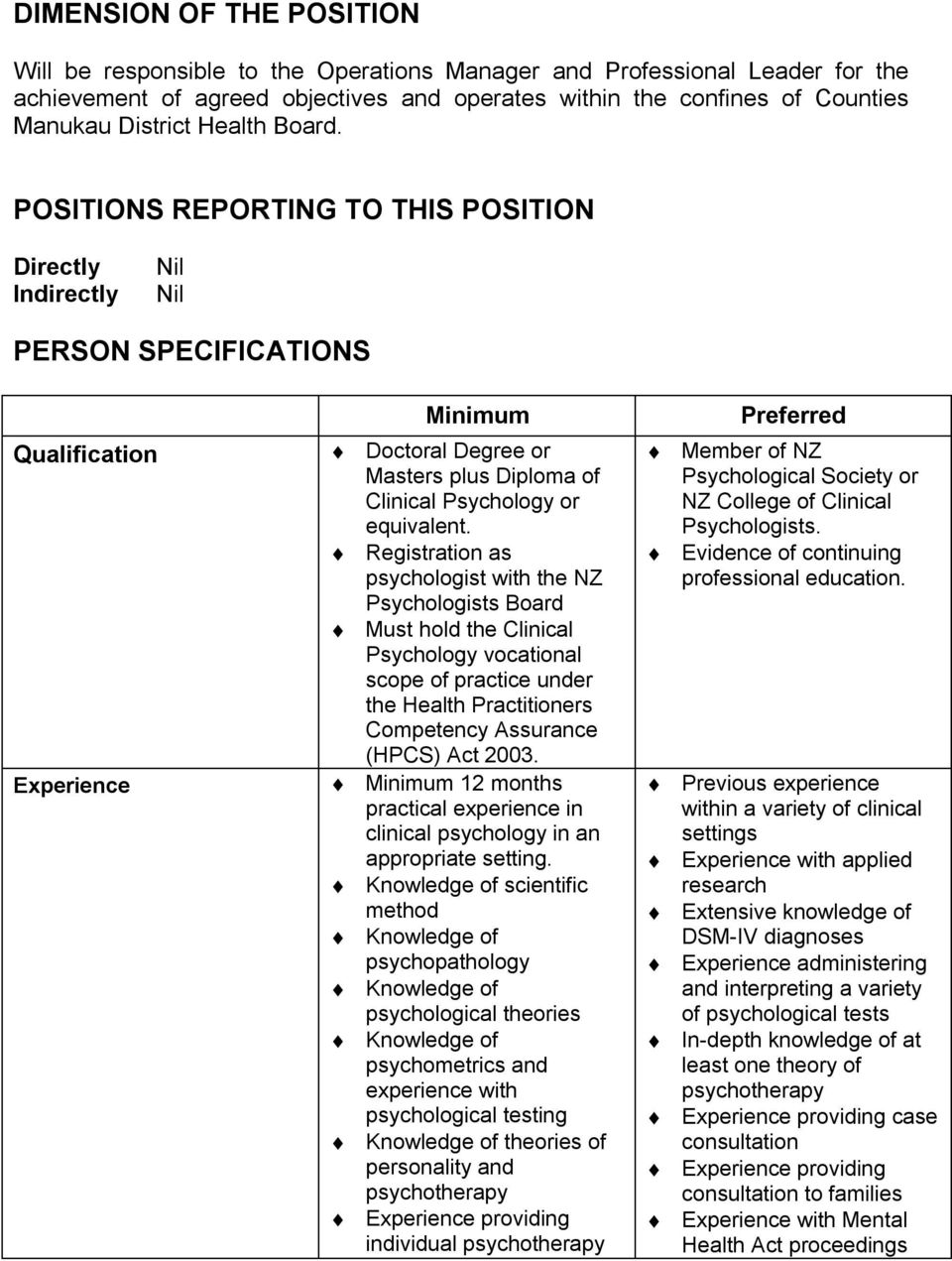 POSITIONS REPORTING TO THIS POSITION Directly Indirectly Nil Nil PERSON SPECIFICATIONS Qualification Experience Minimum Doctoral Degree or Masters plus Diploma of Clinical Psychology or equivalent.
