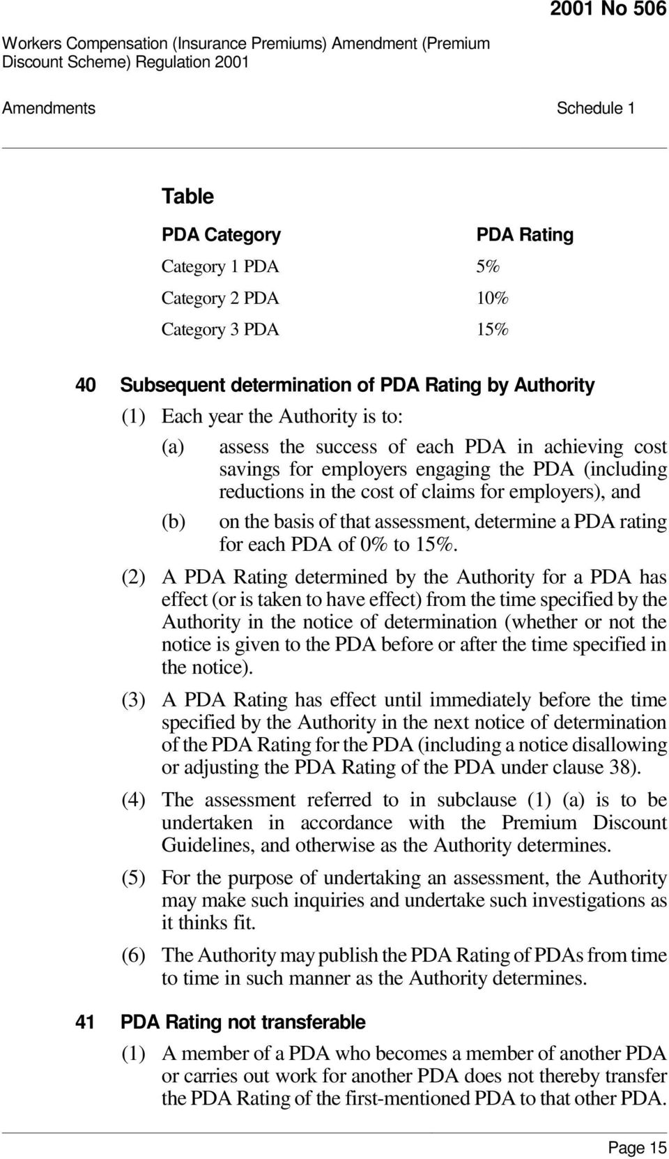 determine a PDA rating for each PDA of 0% to 15%.