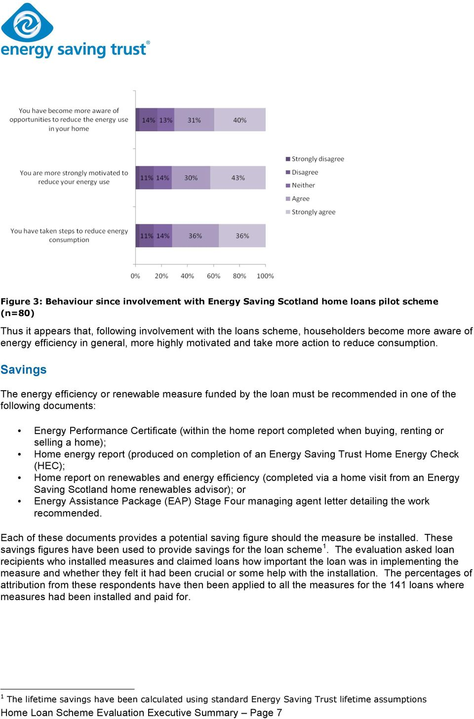 Savings The energy efficiency or renewable measure funded by the loan must be recommended in one of the following documents: Energy Performance Certificate (within the home report completed when