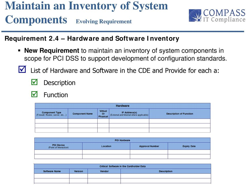 system components in scope for PCI DSS to support development of