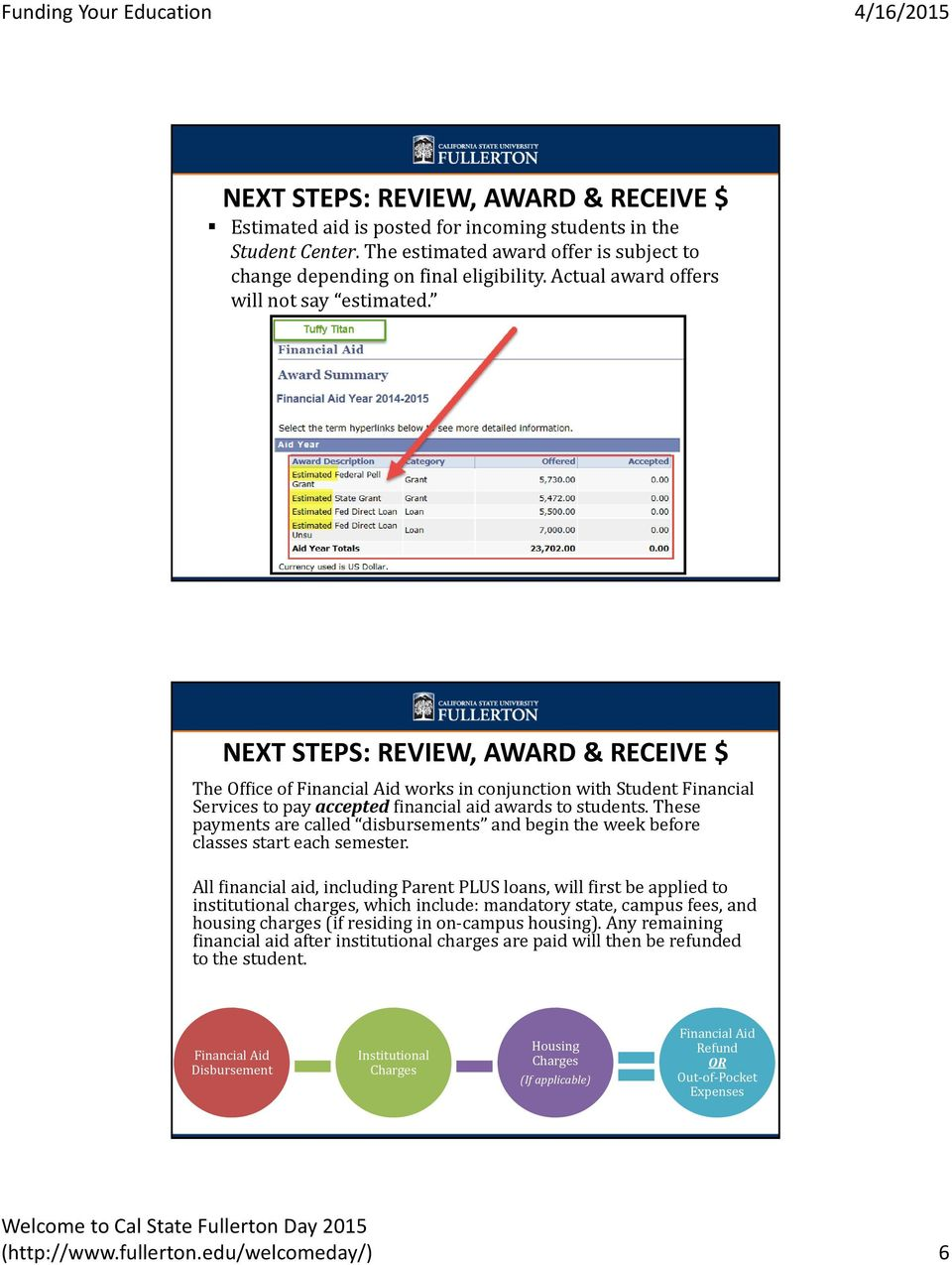 NEXT STEPS: REVIEW, AWARD & RECEIVE $ The Office of Financial Aid works in conjunction with Student Financial Services to pay accepted financial aid awards to students.