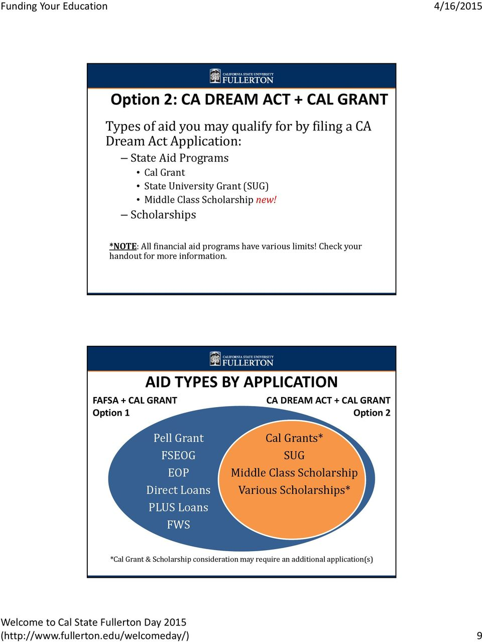 FAFSA + CAL GRANT Option 1 AID TYPES BY APPLICATION CA DREAM ACT + CAL GRANT Option 2 Pell Grant FSEOG EOP Direct Loans PLUS Loans FWS Cal Grants* SUG
