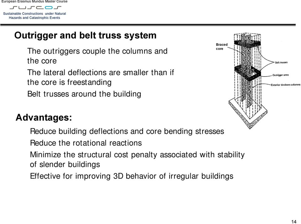 building deflections and core bending stresses Reduce the rotational reactions Minimize the structural cost