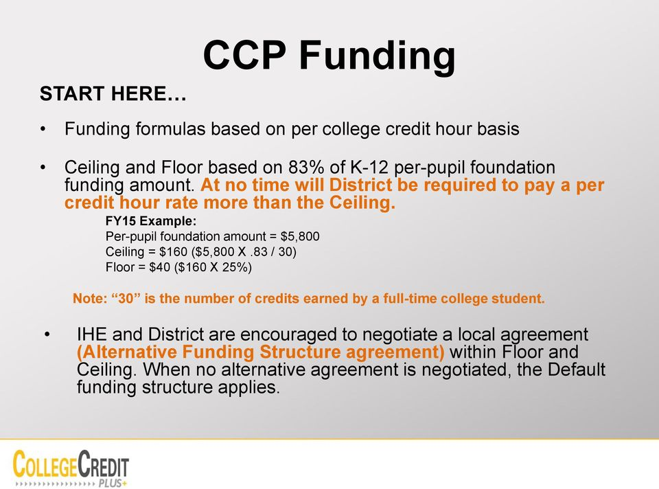 FY15 Example: Per-pupil foundation amount = $5,800 Ceiling = $160 ($5,800 X.