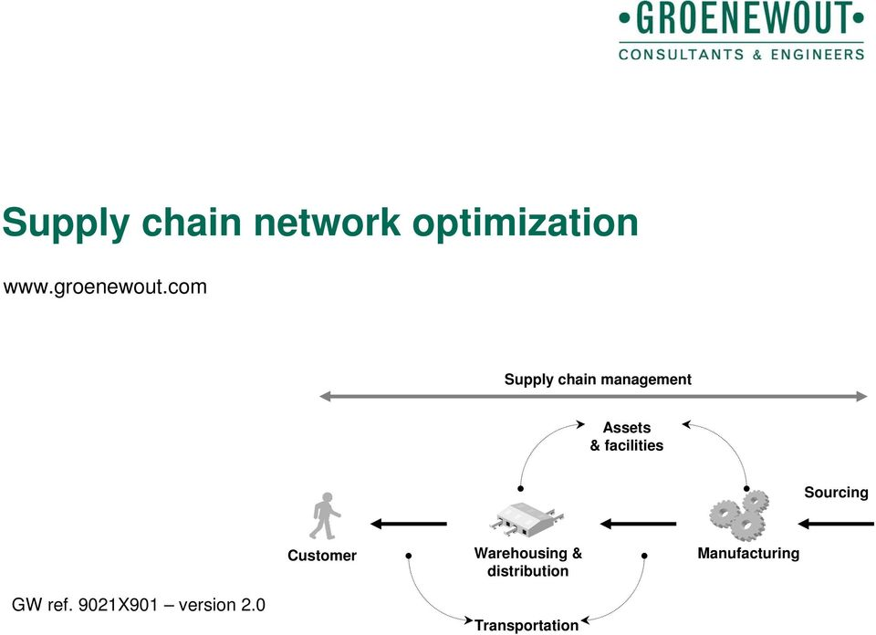 supply chain of pran Scm of pran topics: marketing supply chain management (scm) is the management of an interconnected or interlinked between network.