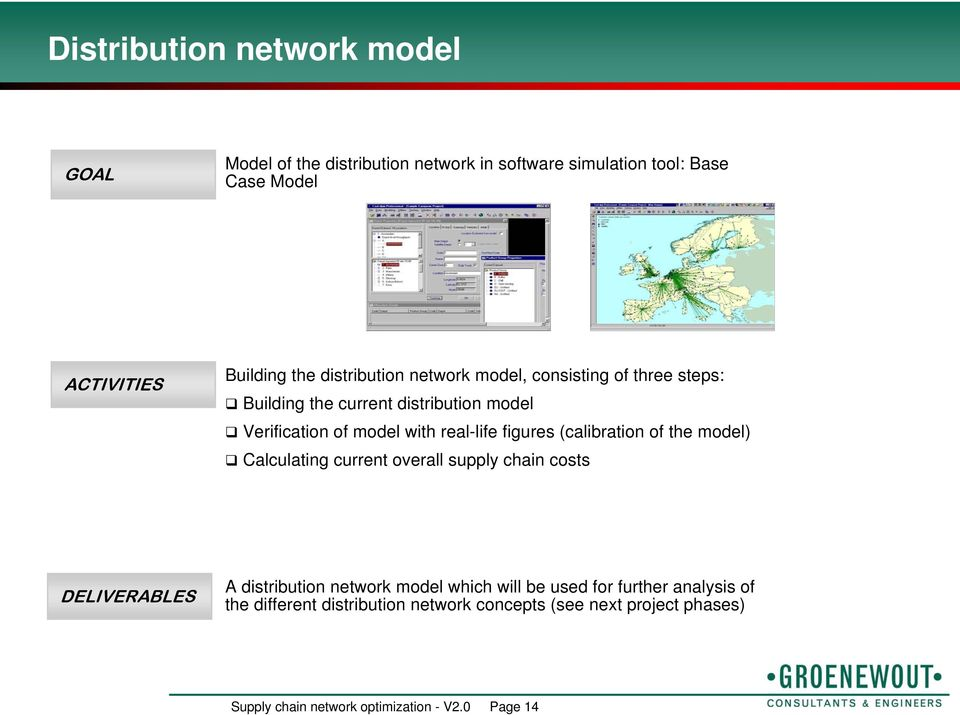 figures (calibration of the model) Calculating current overall supply chain costs DELIVERABLES A distribution network model which will be