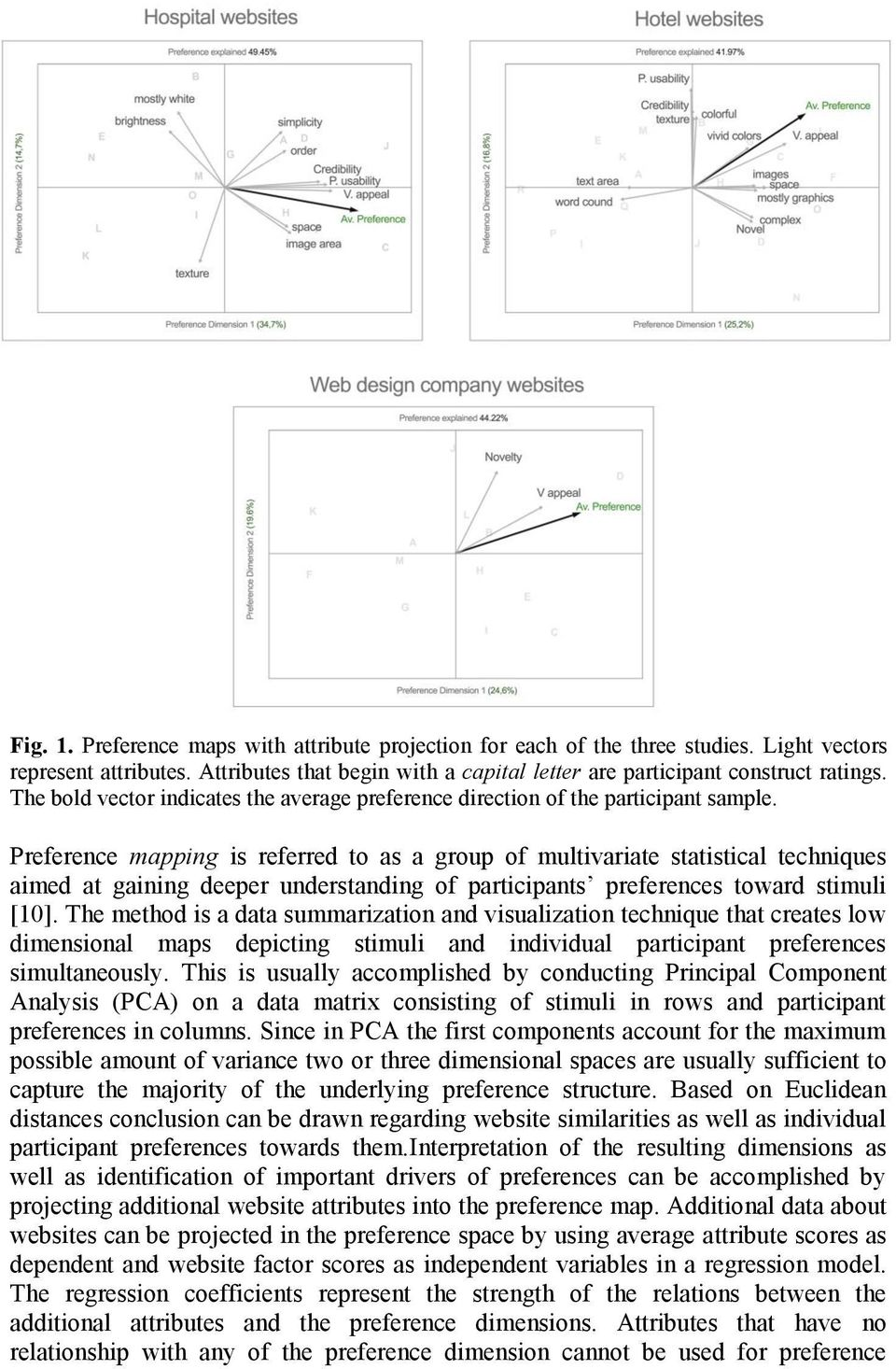 Preference mapping is referred to as a group of multivariate statistical techniques aimed at gaining deeper understanding of participants preferences toward stimuli [10].