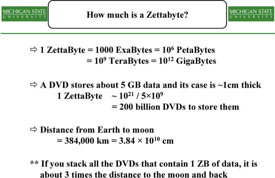 5 GB data and its case is ~1cm thick 1 ZettaByte ~ 10 21 / 5 10 9 = 200 billion DVDs to store