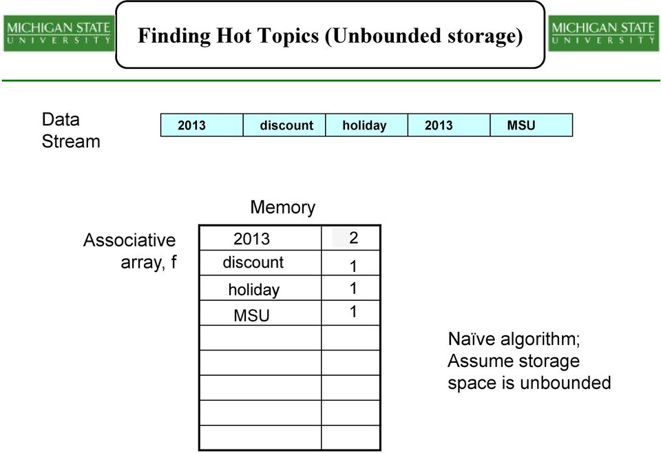 Associative array, f Memory 2013 12 discount 1