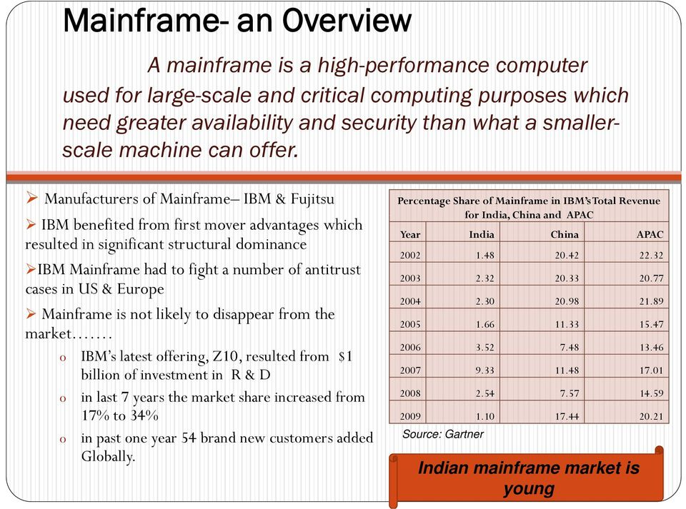 Manufacturers of Mainframe IBM & Fujitsu IBM benefited from first mover advantages which resulted in significant structural dominance IBM Mainframe had to fight a number of antitrust cases in US &