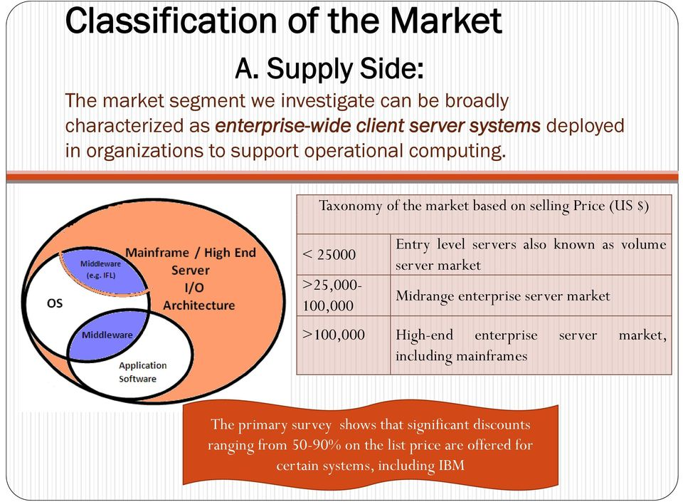 to support operational computing.