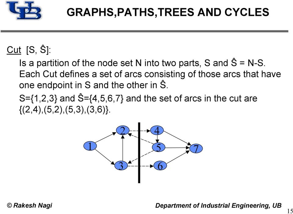 Each Cut defines a set of arcs consisting of those arcs that