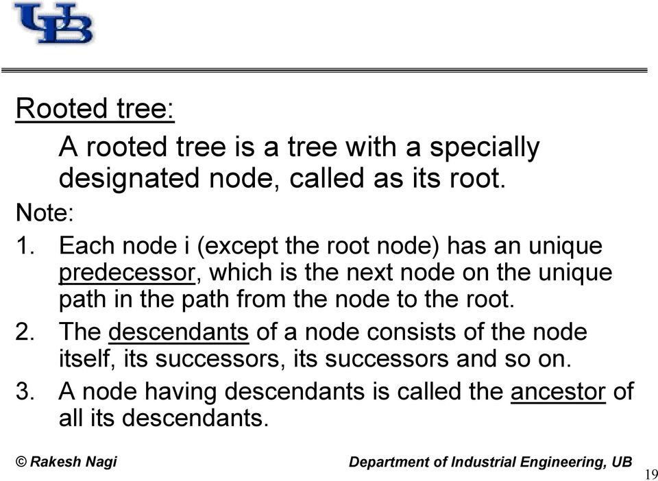in the path from the node to the root.