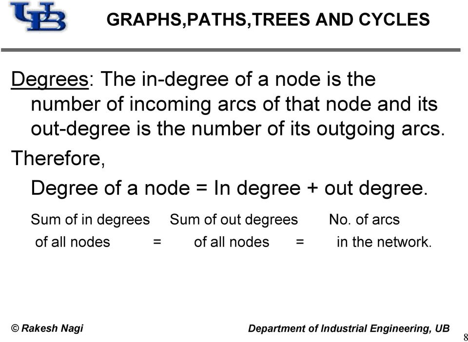 Therefore, Degree of a node = In degree + out degree.