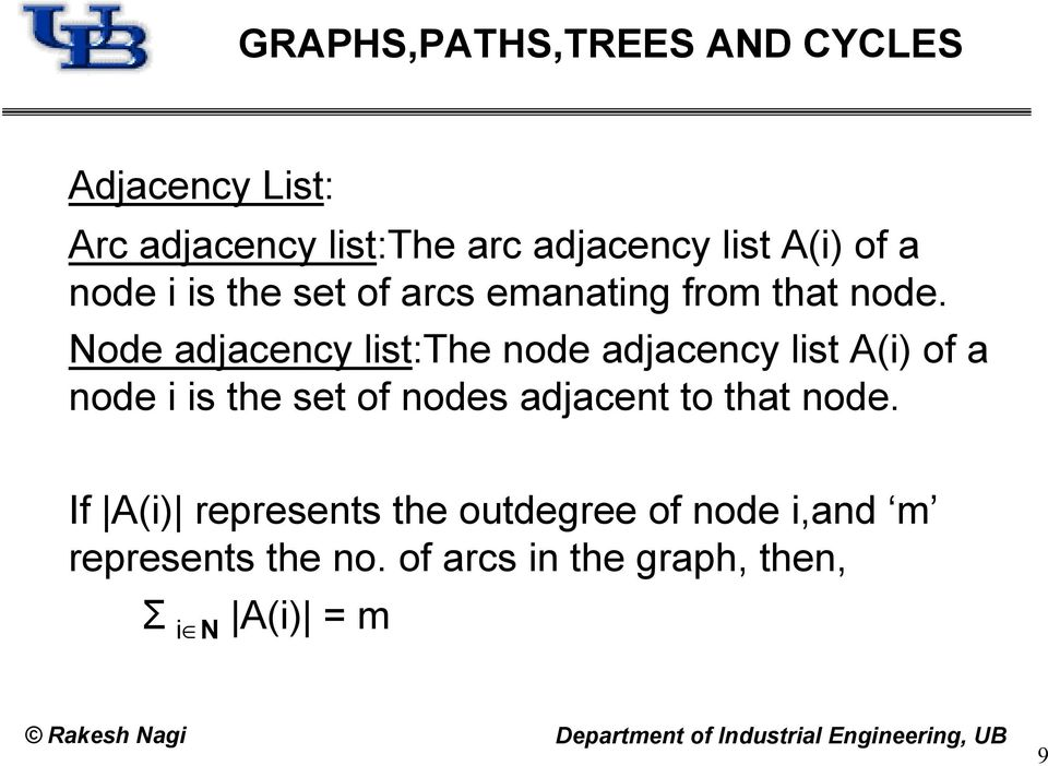 Node adjacency list:the node adjacency list A(i) of a node i is the set of nodes