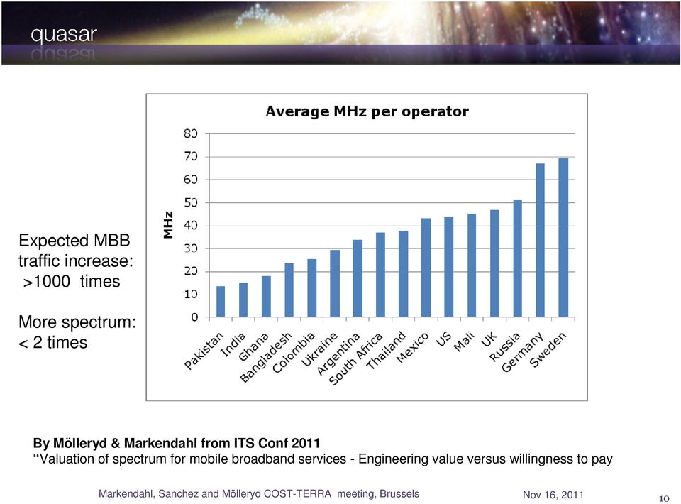 mobile broadband services - Engineering value versus willingness to pay