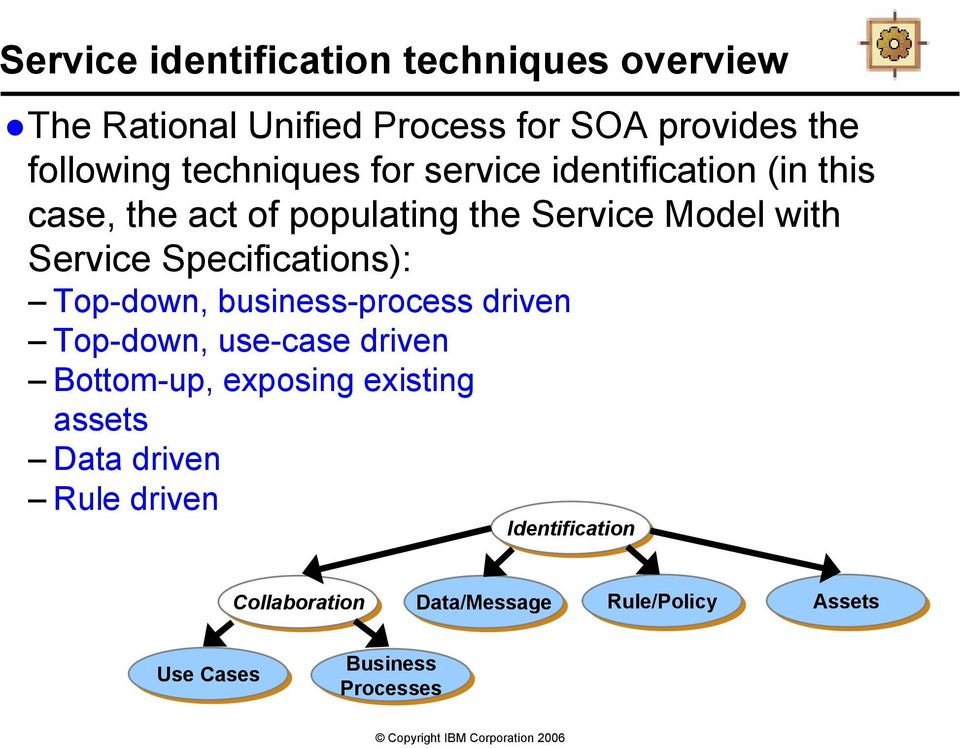 Specifications): Top-down, business-process driven Top-down, use-case driven Bottom-up, exposing existing