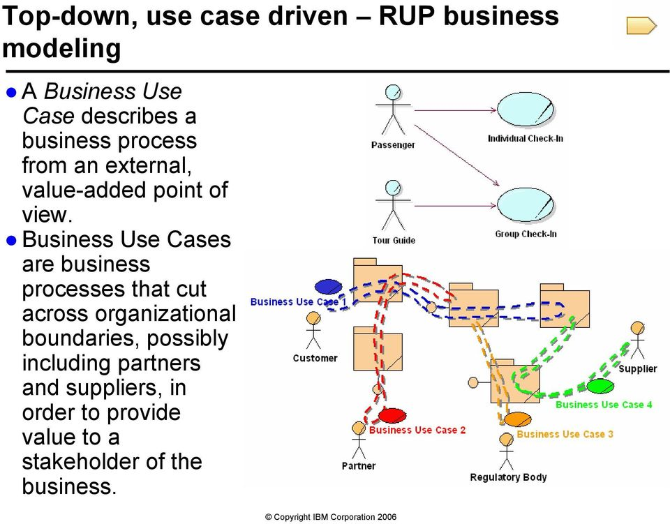 Business Use Cases are business processes that cut across organizational