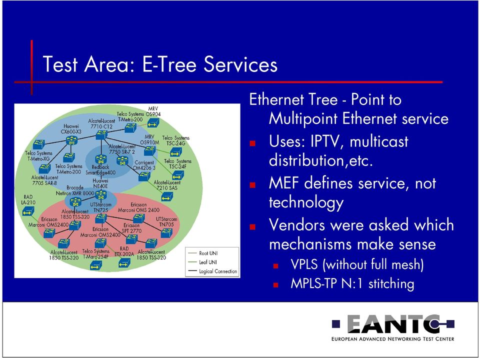 MEF defines service, not technology Vendors were asked which