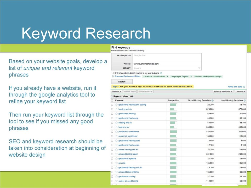 your keyword list Then run your keyword list through the tool to see if you missed any good