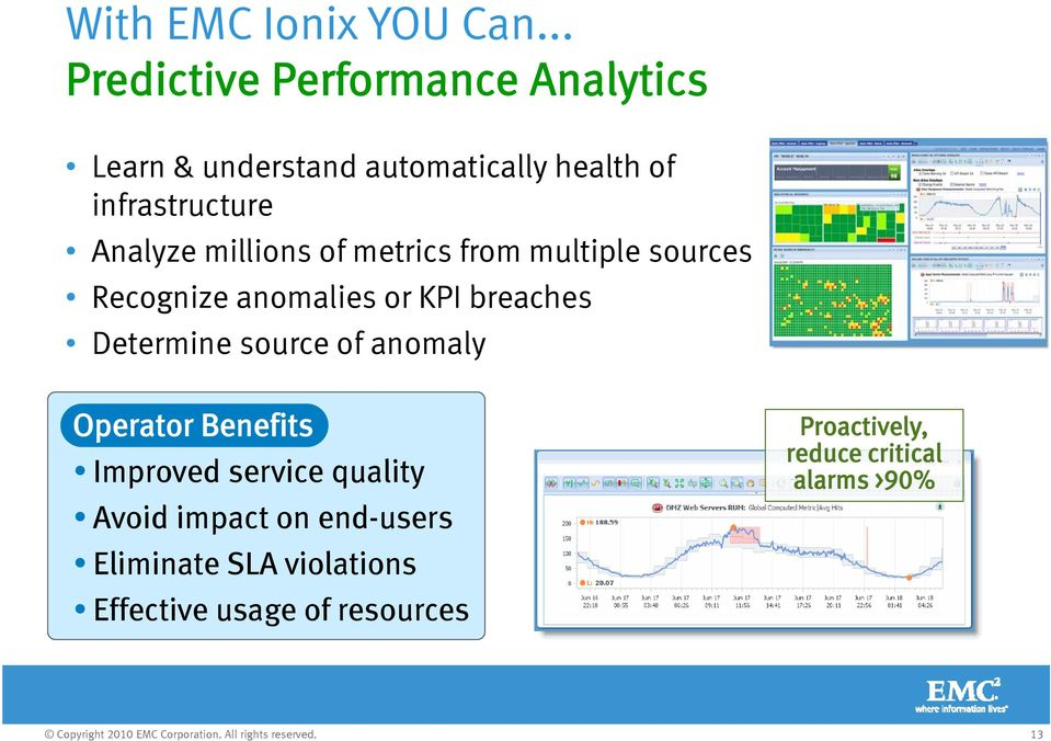 Analyze millions of metrics from multiple sources Recognize anomalies or KPI breaches Determine