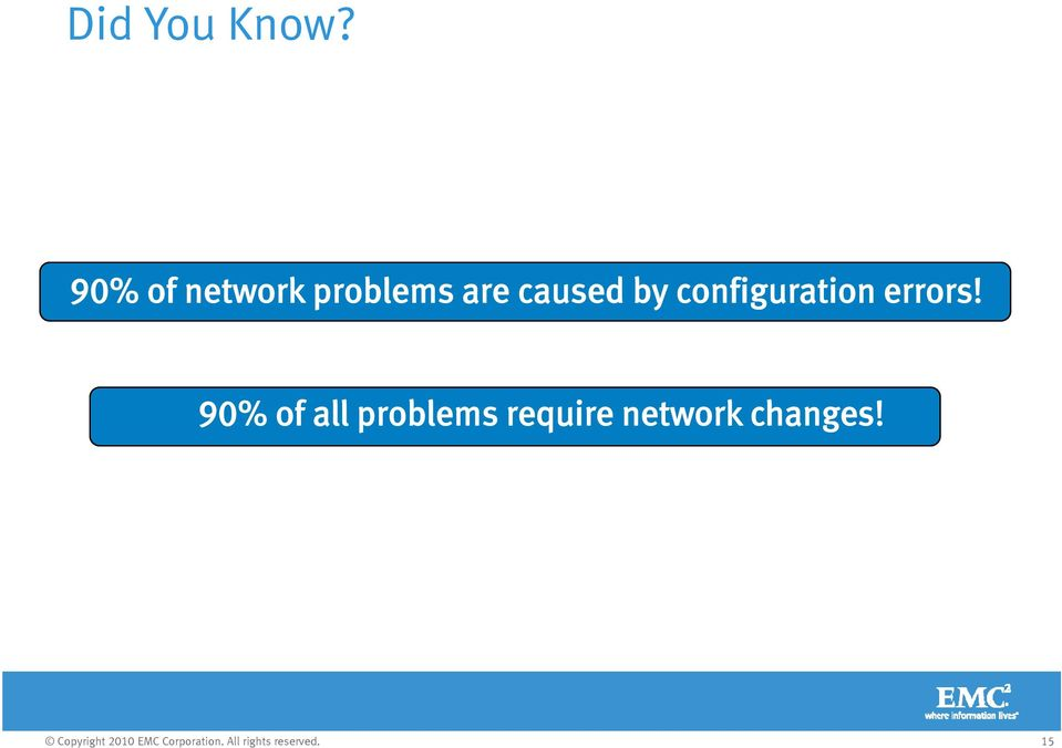 caused by configuration errors!