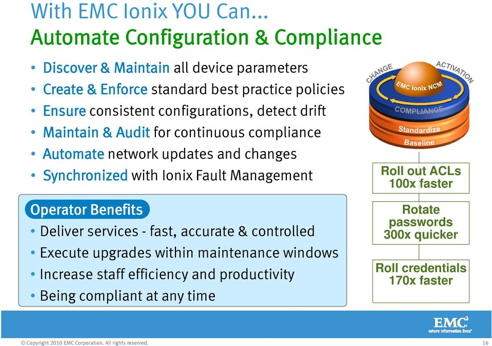 consistent configurations, detect drift Maintain a & Audit for continuous u compliance Automate network updates and changes Synchronized with Ionix