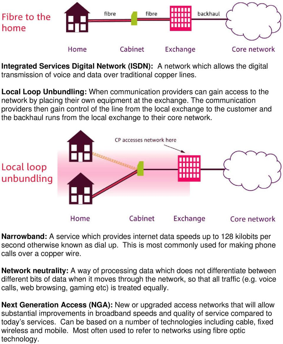 The communication providers then gain control of the line from the local exchange to the customer and the backhaul runs from the local exchange to their core network.
