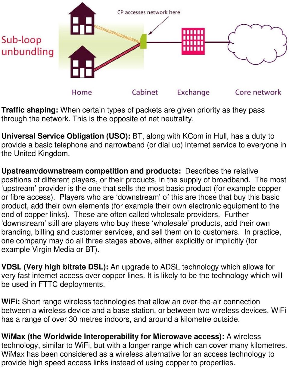 Upstream/downstream competition and products: Describes the relative positions of different players, or their products, in the supply of broadband.