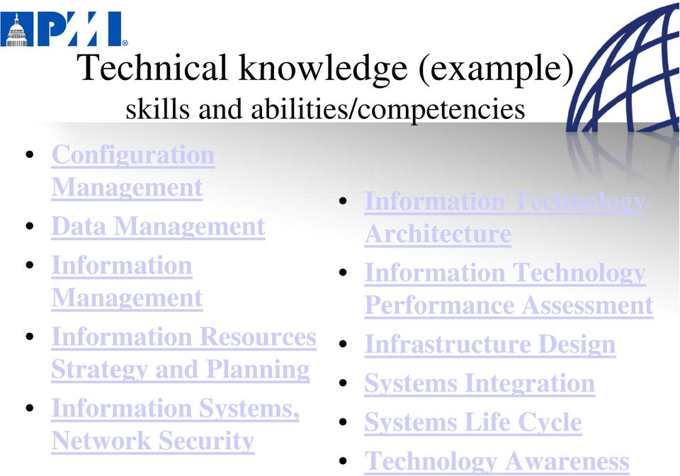 Systems, Network Security Information Technology Architecture Information Technology