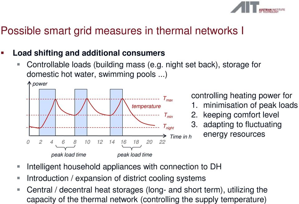 expansion of district cooling systems controlling heating power for 1. minimisation of peak loads 2. keeping comfort level 3.
