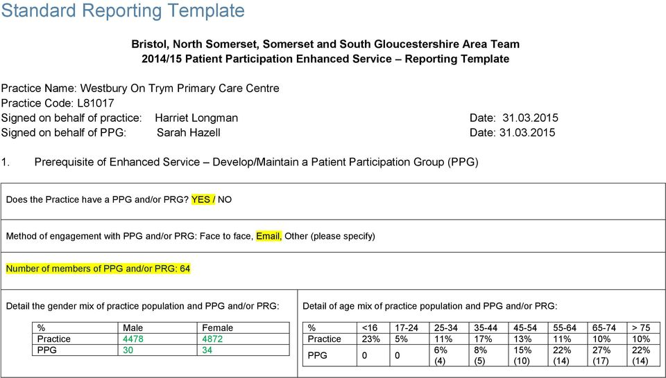 Prerequisite of Enhanced Service Develop/Maintain a Patient Participation Group (PPG) Does the Practice have a PPG and/or PRG?
