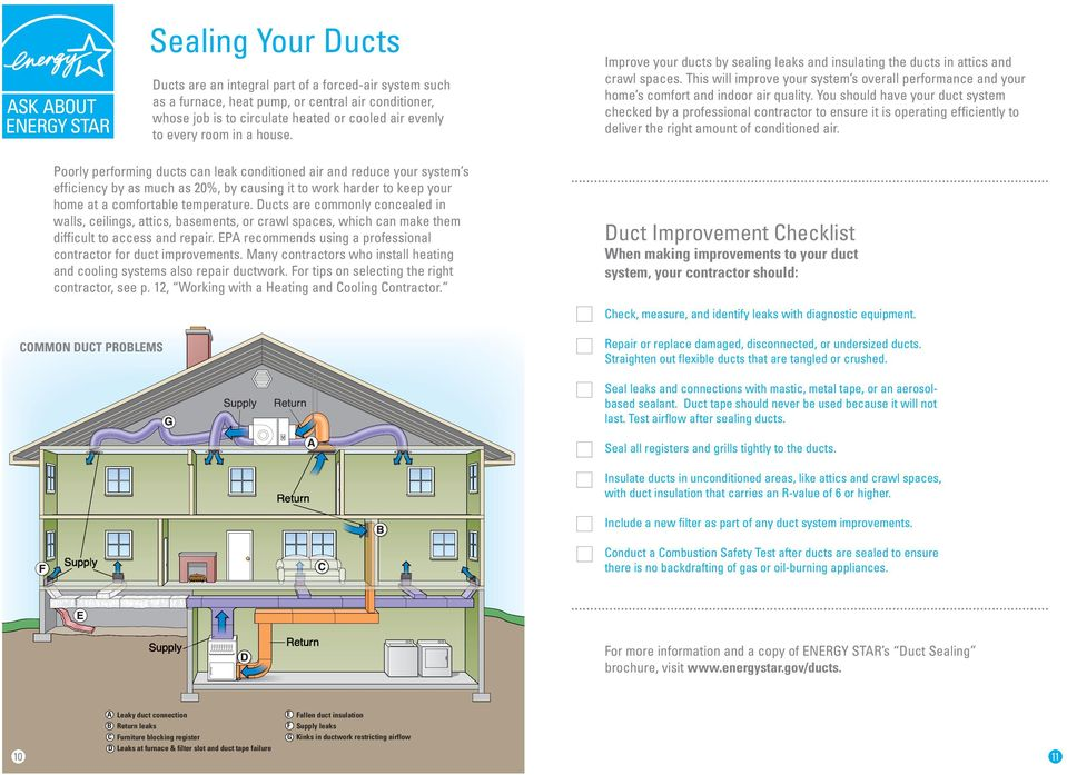 Ducts are commonly concealed in walls, ceilings, attics, basements, or crawl spaces, which can make them difficult to access and repair.