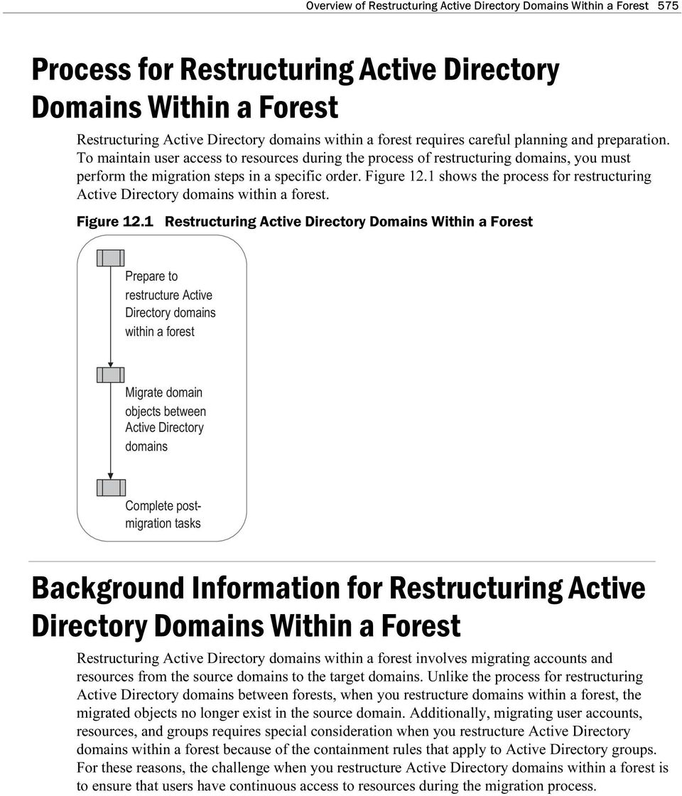 1 shows the process for restructuring Active Directory domains within a forest. Figure 12.