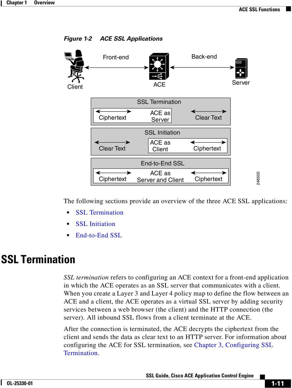 Termination SSL termination refers to configuring an ACE context for a front-end application in which the ACE operates as an SSL server that communicates with a client.