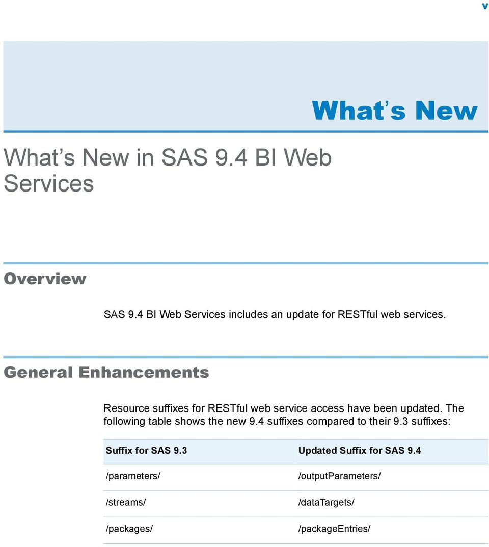 General Enhancements Resource suffixes for RESTful web service access have been updated.